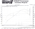 Speed Inc. Dyno Sheet_1